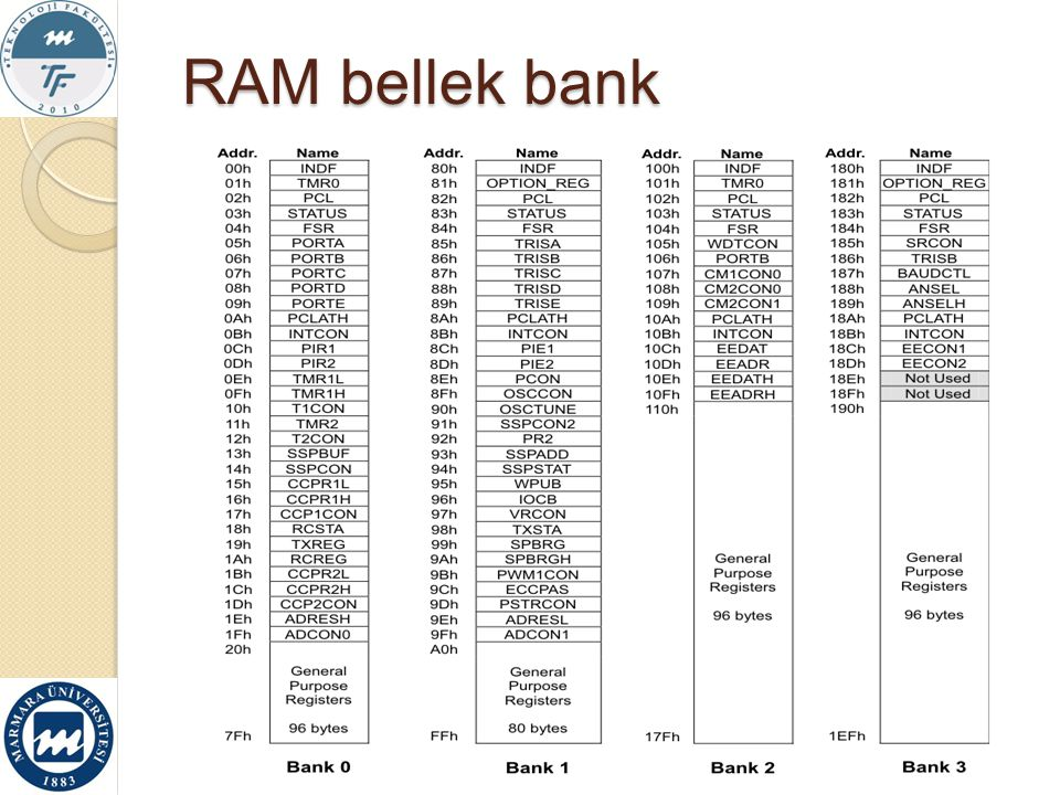 RAM bellek bank