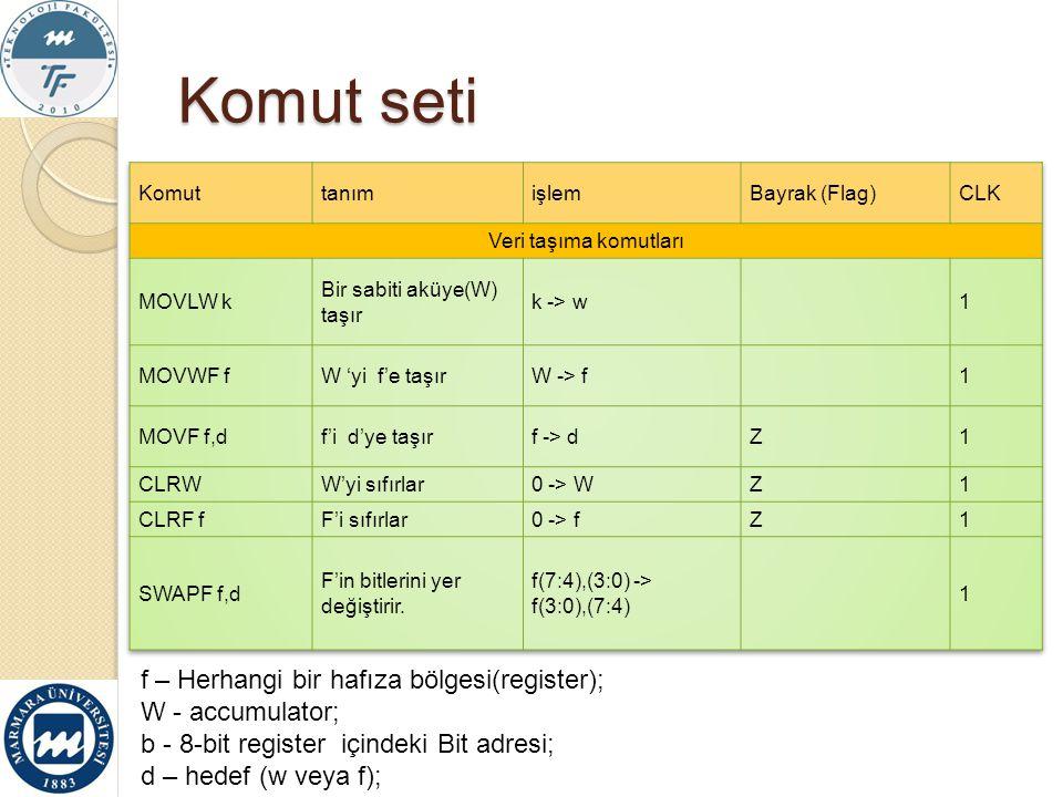Komut seti Komut. tanım. işlem. Bayrak (Flag) CLK. Veri taşıma komutları. MOVLW k. Bir sabiti aküye(W) taşır.