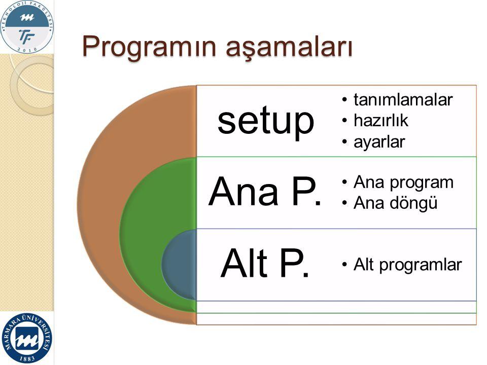 setup Ana P. Alt P. Programın aşamaları tanımlamalar hazırlık ayarlar