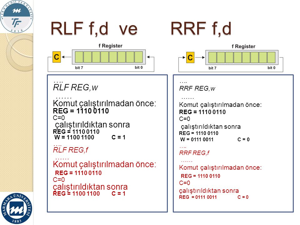 RLF f,d ve RRF f,d …. RLF REG,w …… Komut çalıştırılmadan önce: