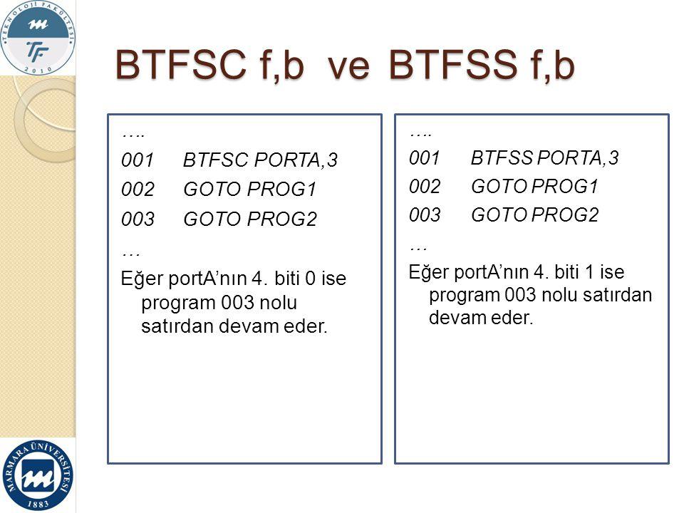 BTFSC f,b ve BTFSS f,b …. 001 BTFSC PORTA,3 002 GOTO PROG1 003 GOTO PROG2 … Eğer portA'nın 4. biti 0 ise program 003 nolu satırdan devam eder.