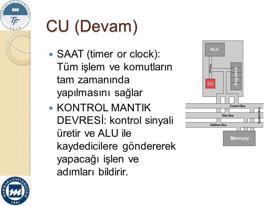 CU (Devam) SAAT (timer or clock): Tüm işlem ve komutların tam zamanında yapılmasını sağlar.