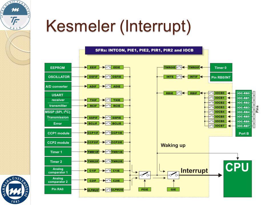 Kesmeler (Interrupt)