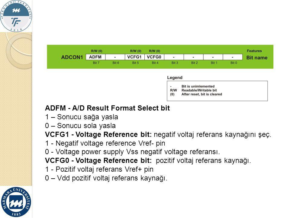 ADFM - A/D Result Format Select bit