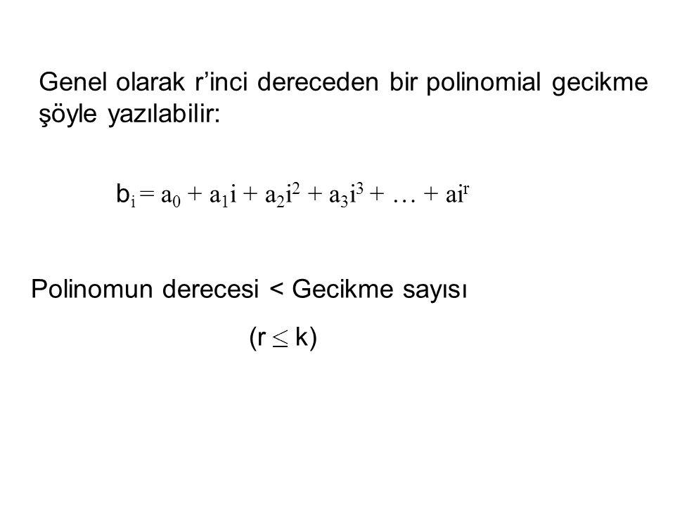 Genel olarak r'inci dereceden bir polinomial gecikme şöyle yazılabilir: