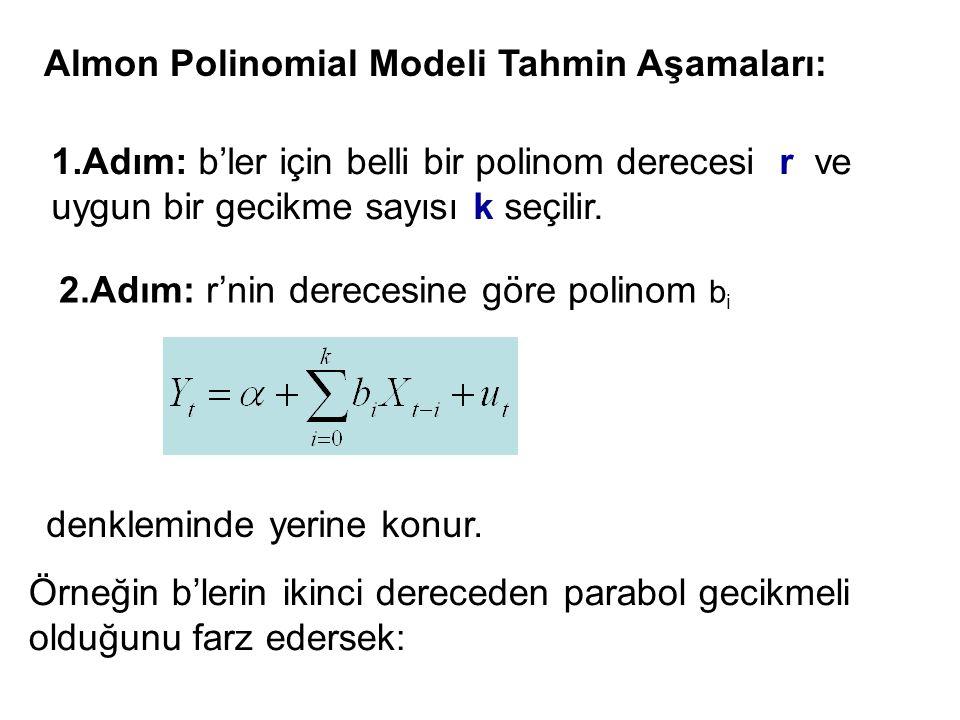 Almon Polinomial Modeli Tahmin Aşamaları: