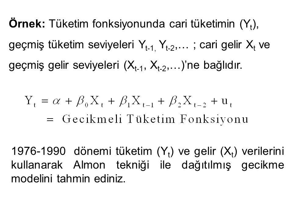 Örnek: Tüketim fonksiyonunda cari tüketimin (Yt), geçmiş tüketim seviyeleri Yt-1, Yt-2,… ; cari gelir Xt ve geçmiş gelir seviyeleri (Xt-1, Xt-2,…)'ne bağlıdır.