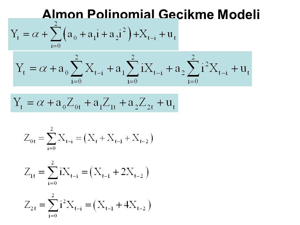 Almon Polinomial Gecikme Modeli