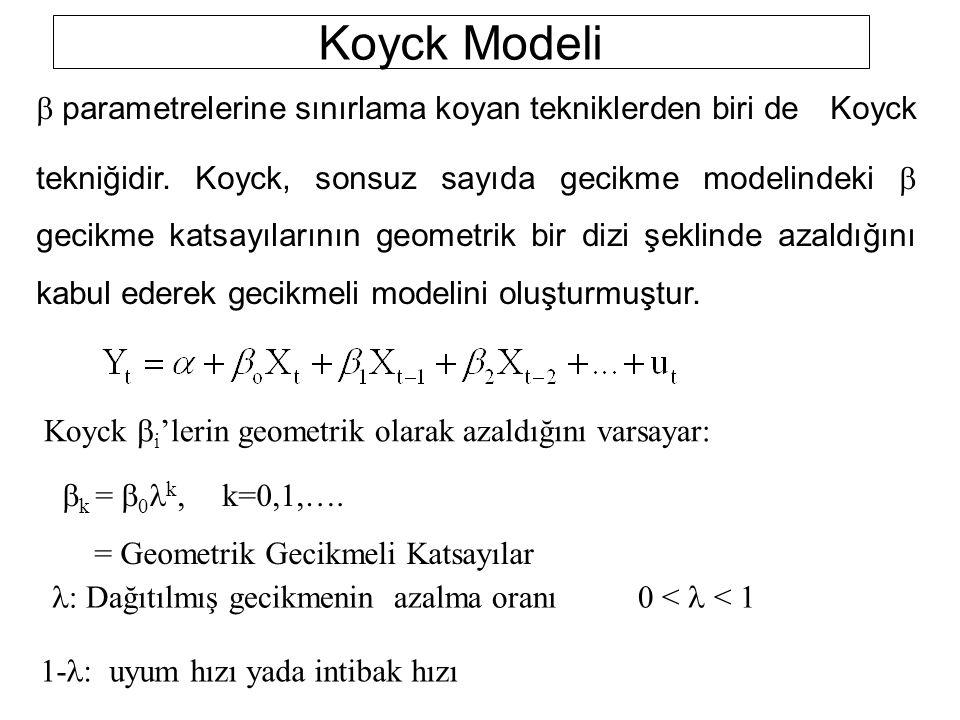 Koyck Modeli