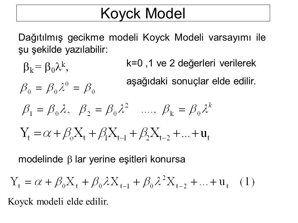 Koyck Model Dağıtılmış gecikme modeli Koyck Modeli varsayımı ile şu şekilde yazılabilir: k=0 ,1 ve 2 değerleri verilerek.