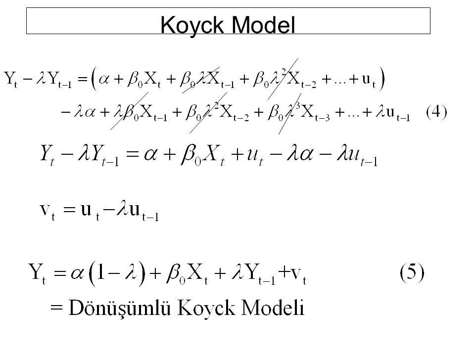 Koyck Model