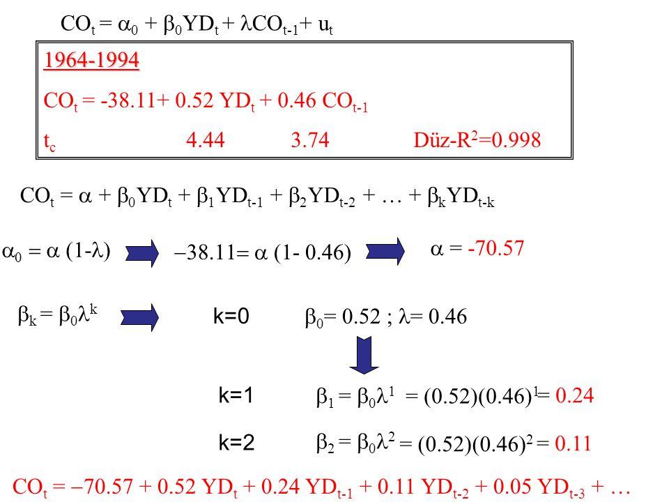 COt = a0 + b0YDt + lCOt-1+ ut 1964-1994. COt = -38.11+ 0.52 YDt + 0.46 COt-1. tc 4.44 3.74 Düz-R2=0.998.