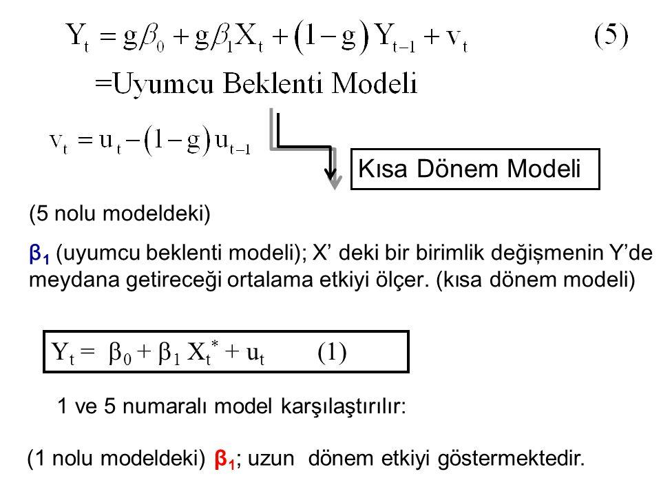 Kısa Dönem Modeli Yt = b0 + b1 Xt* + ut (1) (5 nolu modeldeki)