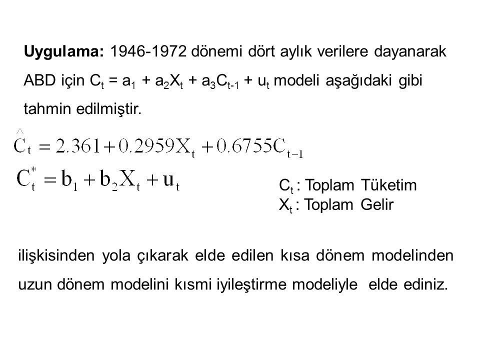 Uygulama: 1946-1972 dönemi dört aylık verilere dayanarak ABD için Ct = a1 + a2Xt + a3Ct-1 + ut modeli aşağıdaki gibi tahmin edilmiştir.