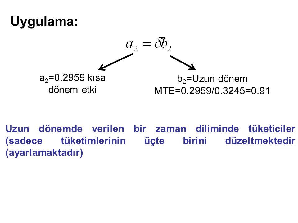 Uygulama: a2=0.2959 kısa dönem etki