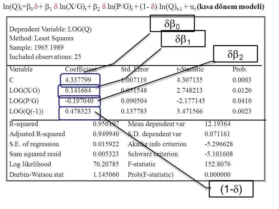 ln(Q)t=b0 d + b1 d ln(X/G)t + b2 d ln(P/G)t + (1- d) ln(Q)t-1 + ut (kısa dönem modeli)
