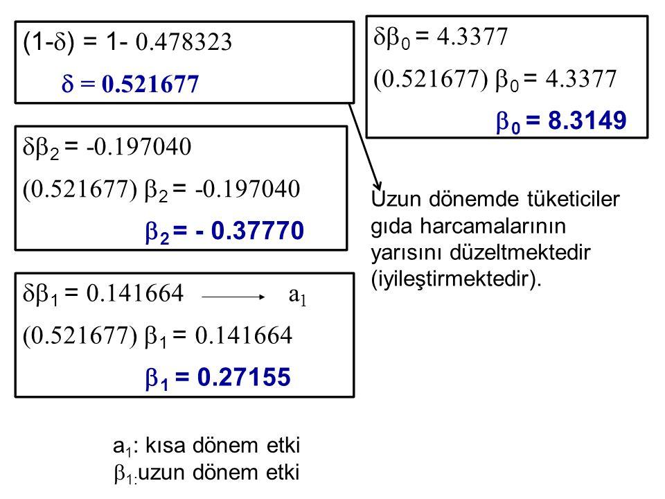 a1: kısa dönem etki b1:uzun dönem etki