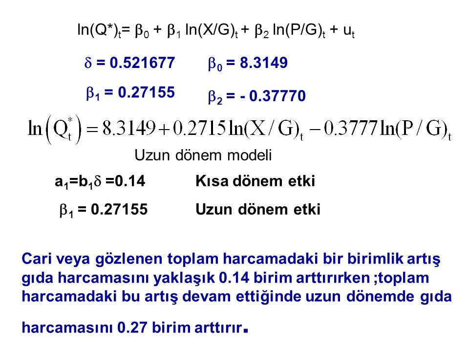 ln(Q*)t= 0 + 1 ln(X/G)t + 2 ln(P/G)t + ut