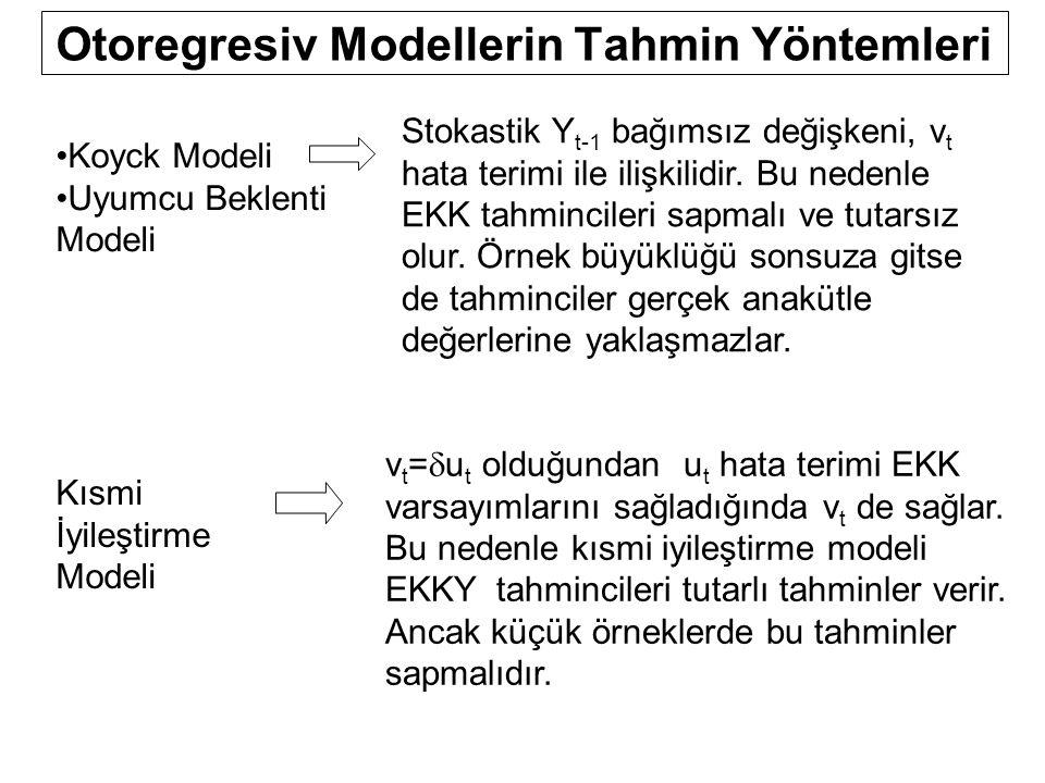 Otoregresiv Modellerin Tahmin Yöntemleri