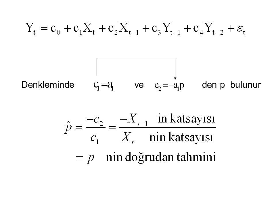 Denkleminde ve den p bulunur