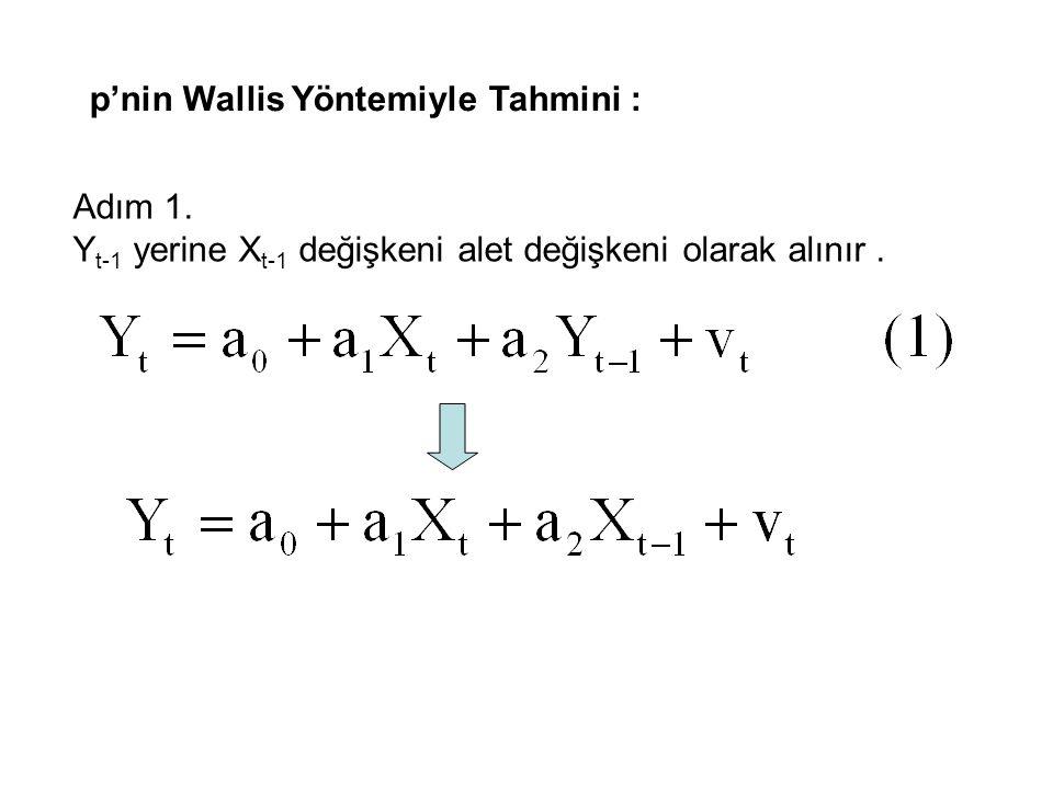 p'nin Wallis Yöntemiyle Tahmini :