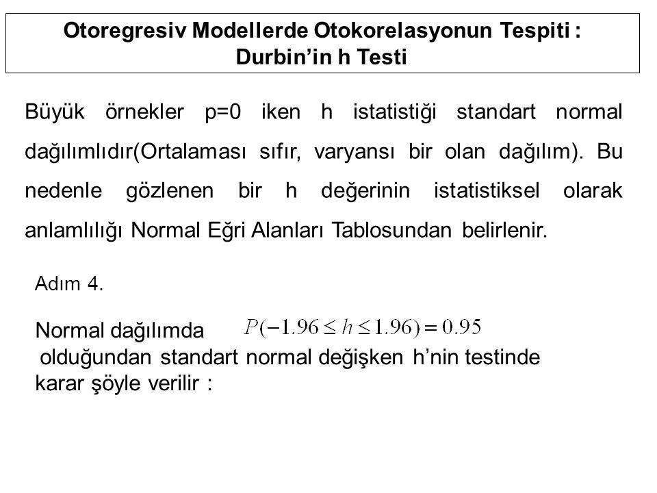 Otoregresiv Modellerde Otokorelasyonun Tespiti :