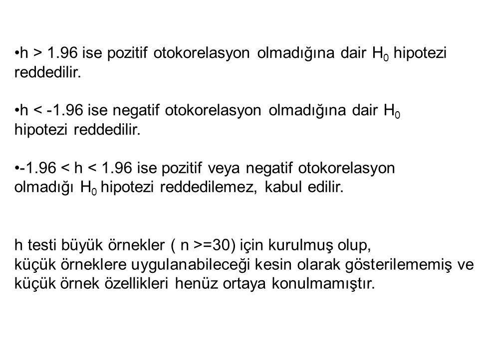 h > 1.96 ise pozitif otokorelasyon olmadığına dair H0 hipotezi reddedilir.