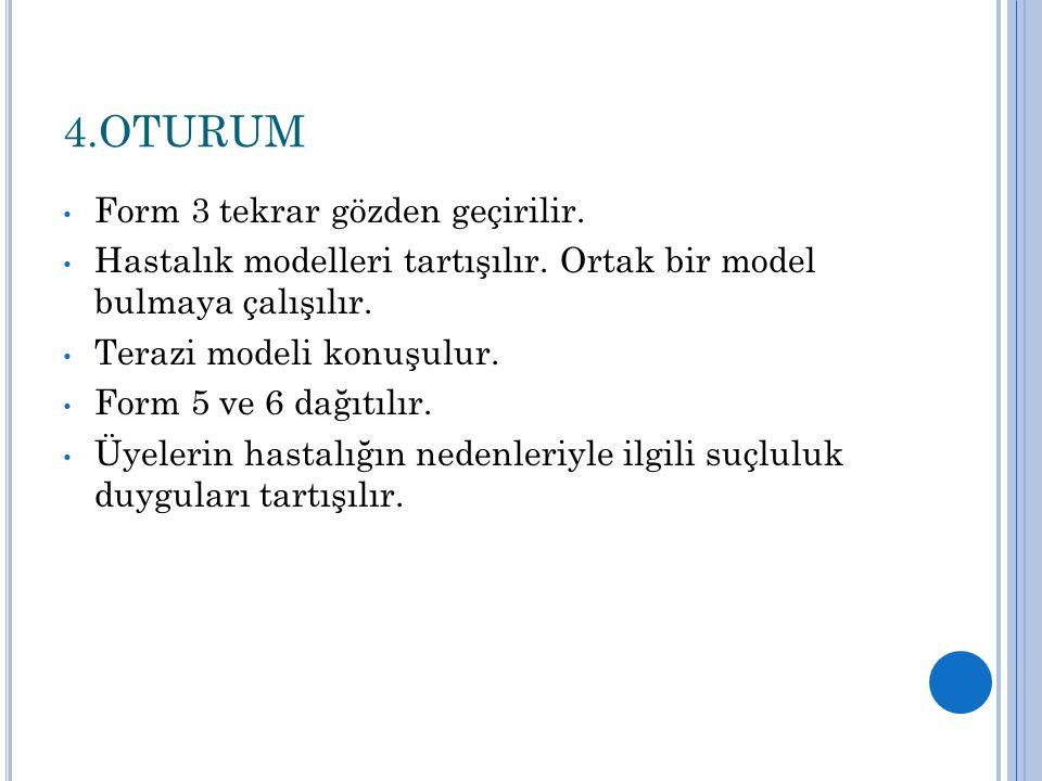 4.OTURUM Form 3 tekrar gözden geçirilir.