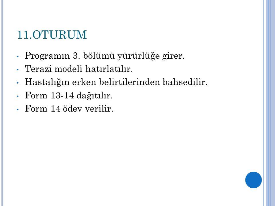 11.OTURUM Programın 3. bölümü yürürlüğe girer.