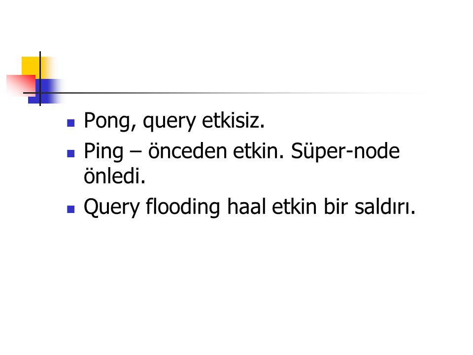 Pong, query etkisiz. Ping – önceden etkin. Süper-node önledi.