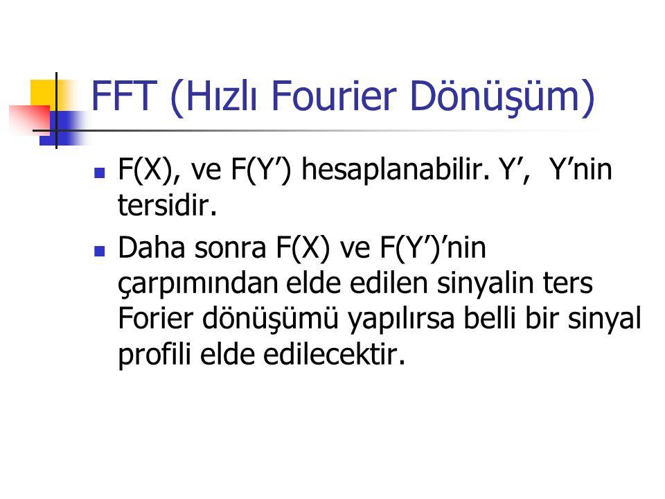 FFT (Hızlı Fourier Dönüşüm)