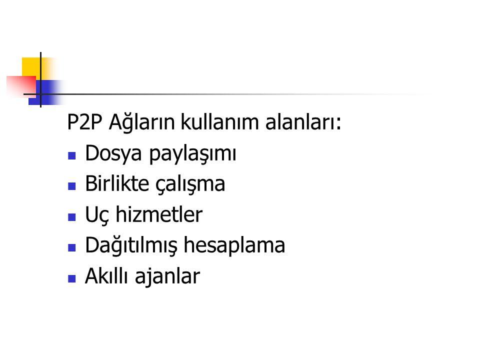 P2P Ağların kullanım alanları: