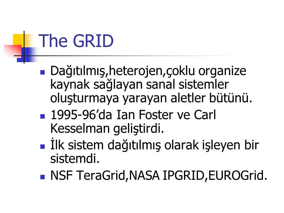 The GRID Dağıtılmış,heterojen,çoklu organize kaynak sağlayan sanal sistemler oluşturmaya yarayan aletler bütünü.