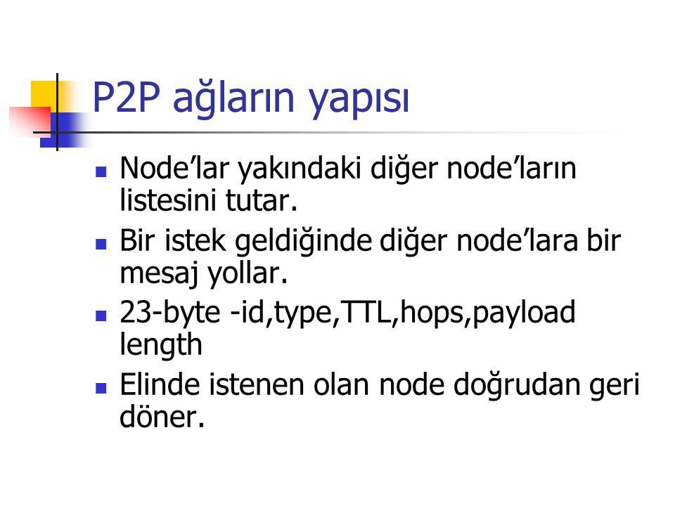 P2P ağların yapısı Node'lar yakındaki diğer node'ların listesini tutar. Bir istek geldiğinde diğer node'lara bir mesaj yollar.