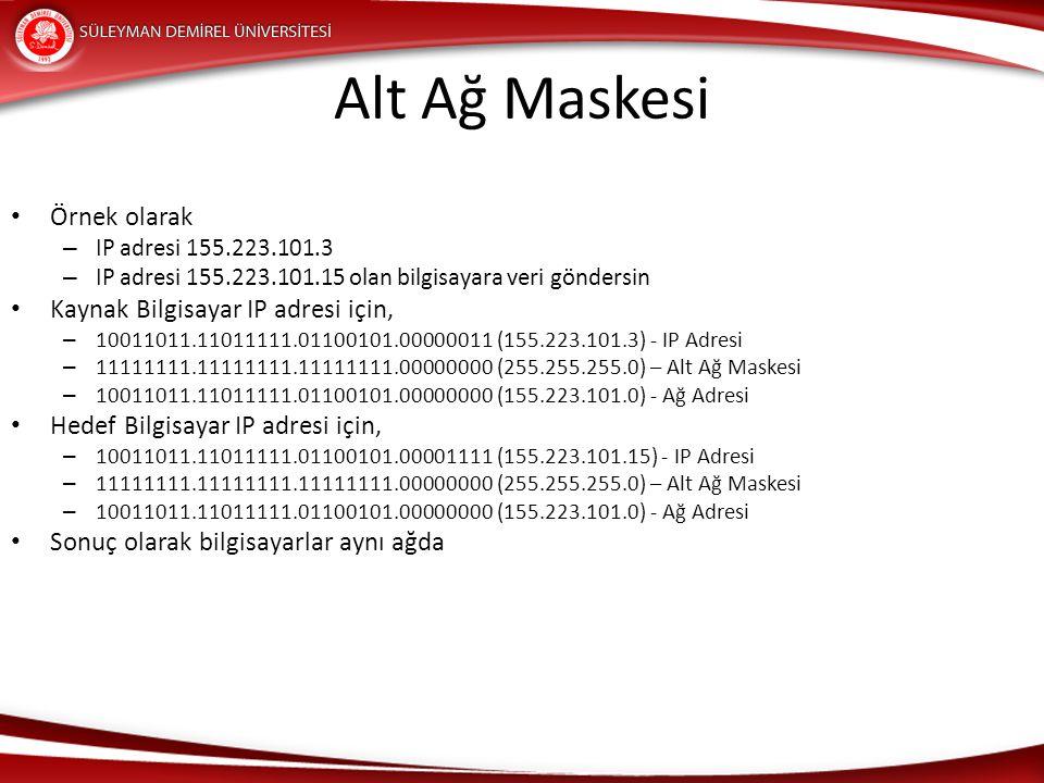 Alt Ağ Maskesi Örnek olarak Kaynak Bilgisayar IP adresi için,