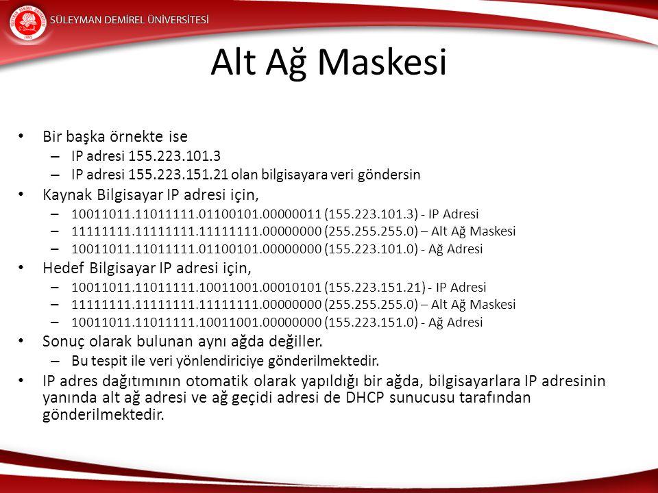 Alt Ağ Maskesi Bir başka örnekte ise Kaynak Bilgisayar IP adresi için,
