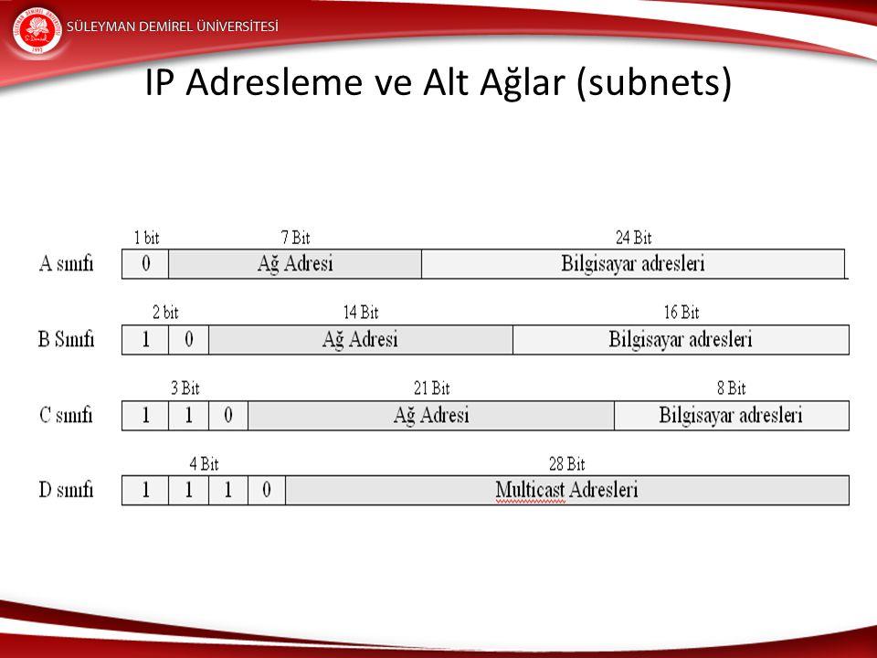 IP Adresleme ve Alt Ağlar (subnets)