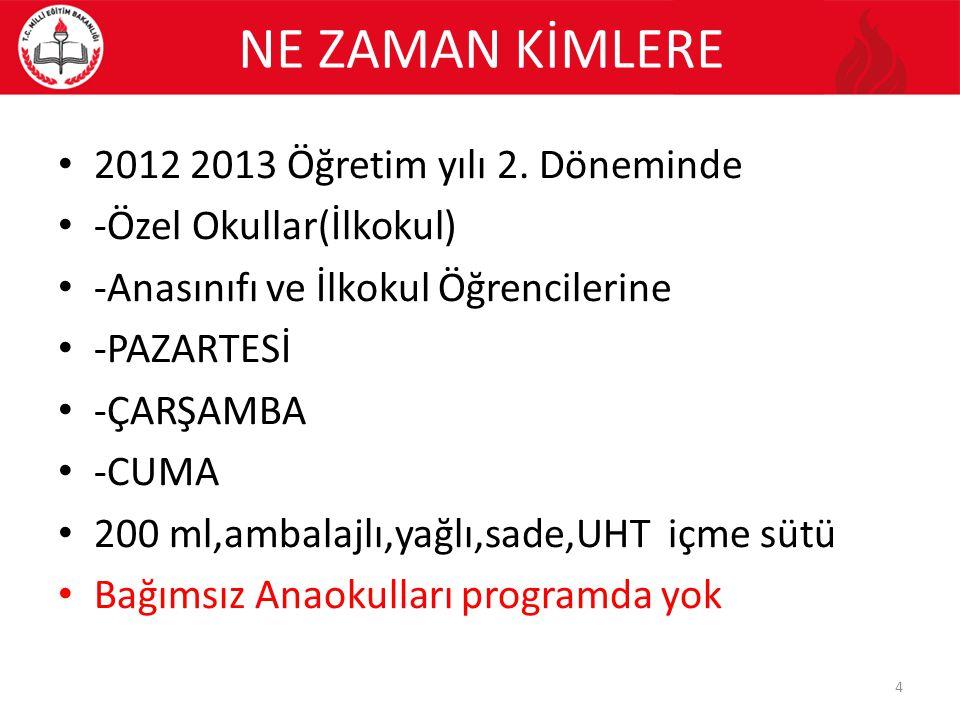 NE ZAMAN KİMLERE 2012 2013 Öğretim yılı 2. Döneminde