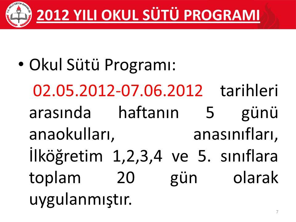 2012 YILI OKUL SÜTÜ PROGRAMI