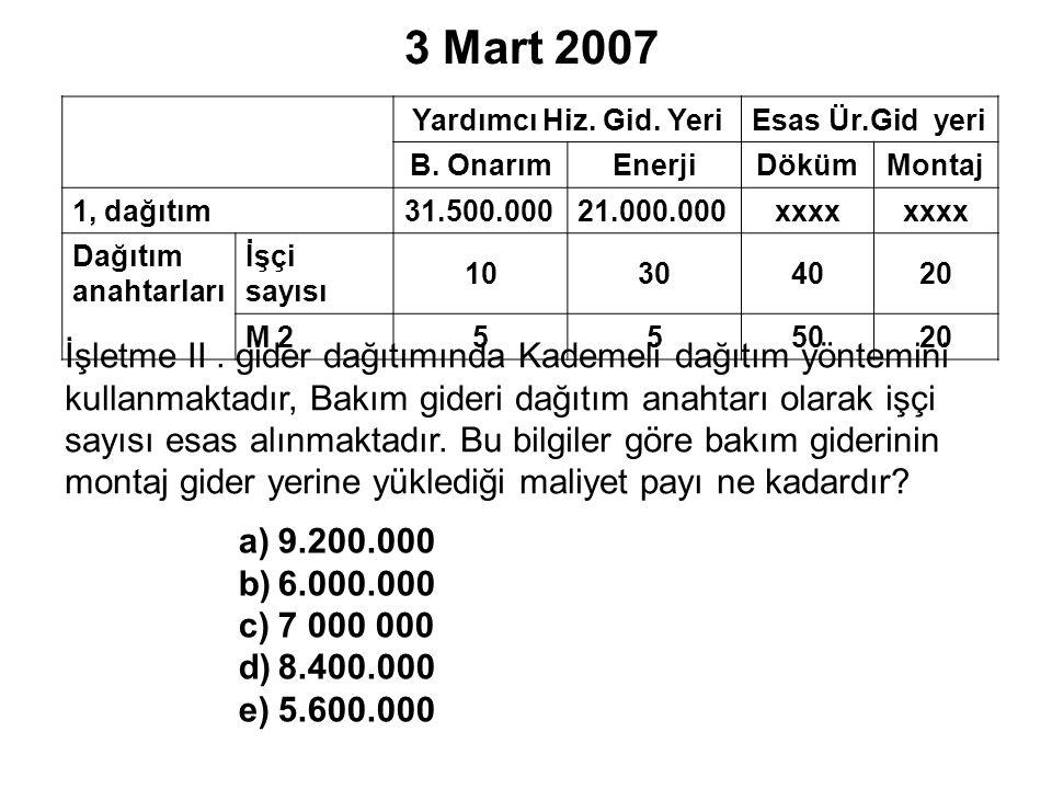 3 Mart 2007 Yardımcı Hiz. Gid. Yeri. Esas Ür.Gid yeri. B. Onarım. Enerji. Döküm. Montaj. 1, dağıtım.