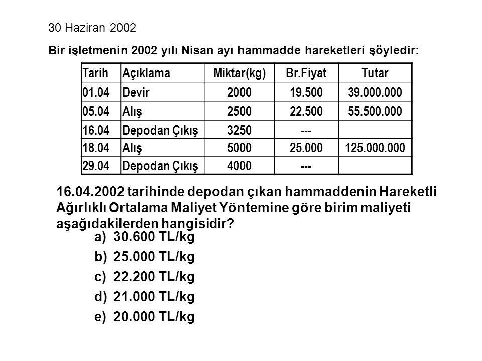 Tarih Açıklama Miktar(kg) Br.Fiyat Tutar 01.04 Devir 2000 19.500