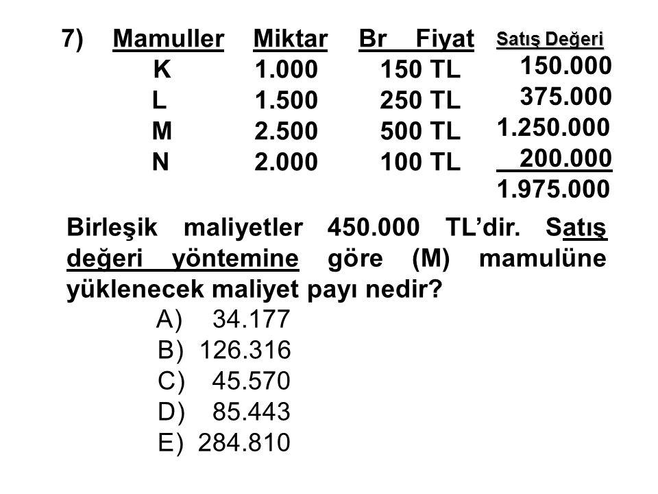 7) Mamuller Miktar Br Fiyat K 1.000 150 TL L 1.500 250 TL