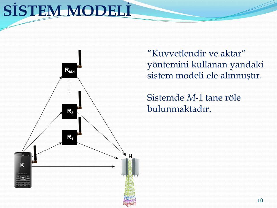 SİSTEM MODELİ Kuvvetlendir ve aktar yöntemini kullanan yandaki sistem modeli ele alınmıştır. Sistemde M-1 tane röle bulunmaktadır.