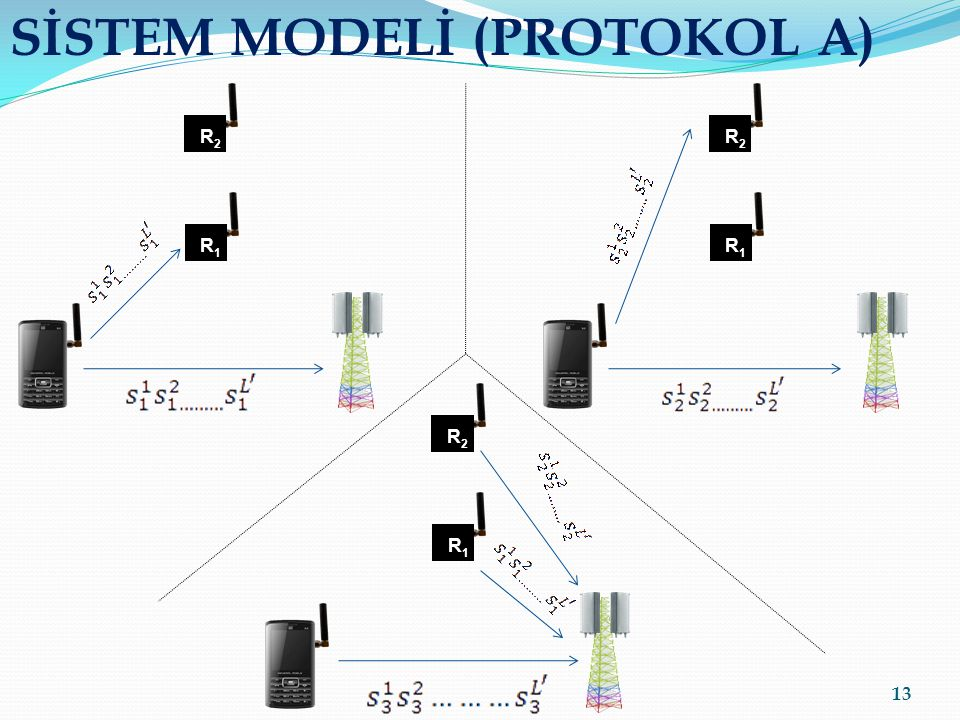 SİSTEM MODELİ (PROTOKOL A)