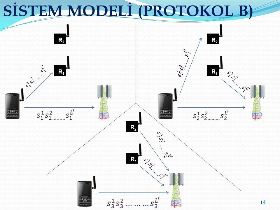 SİSTEM MODELİ (PROTOKOL B)