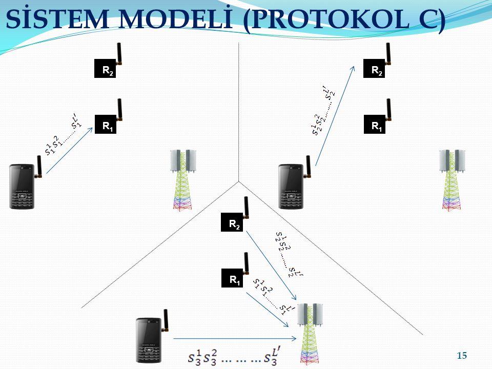 SİSTEM MODELİ (PROTOKOL C)