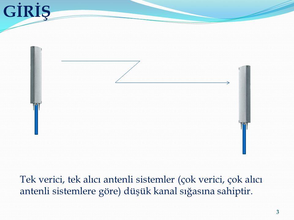 GİRİŞ Tek verici, tek alıcı antenli sistemler (çok verici, çok alıcı antenli sistemlere göre) düşük kanal sığasına sahiptir.