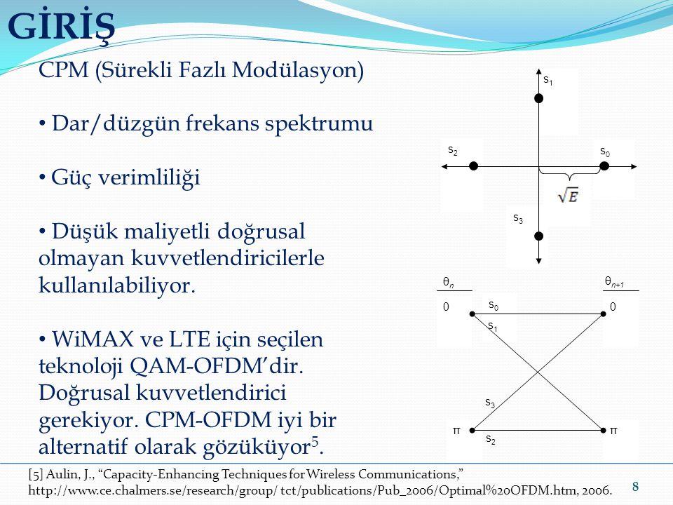 GİRİŞ CPM (Sürekli Fazlı Modülasyon) Dar/düzgün frekans spektrumu
