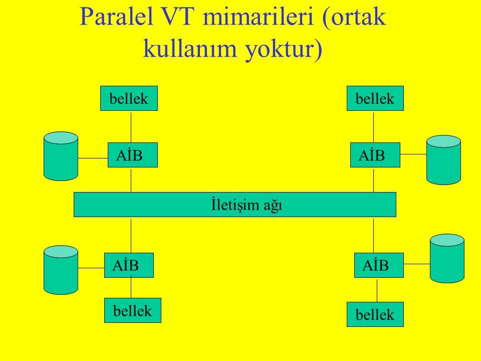 Paralel VT mimarileri (ortak kullanım yoktur)