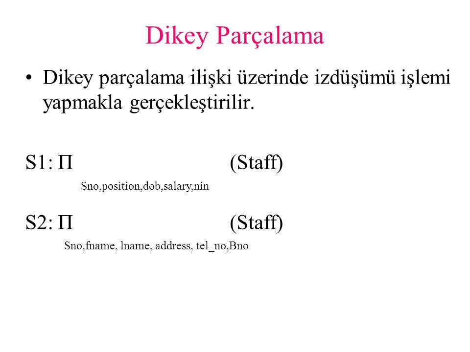Dikey Parçalama Dikey parçalama ilişki üzerinde izdüşümü işlemi yapmakla gerçekleştirilir. S1: Π (Staff)